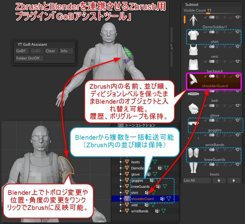 GoBA image file