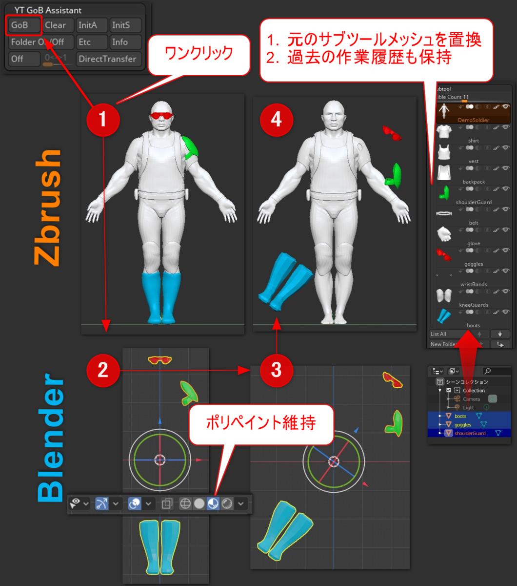 f:id:yamato-tsukasa:20200630171307p:plain