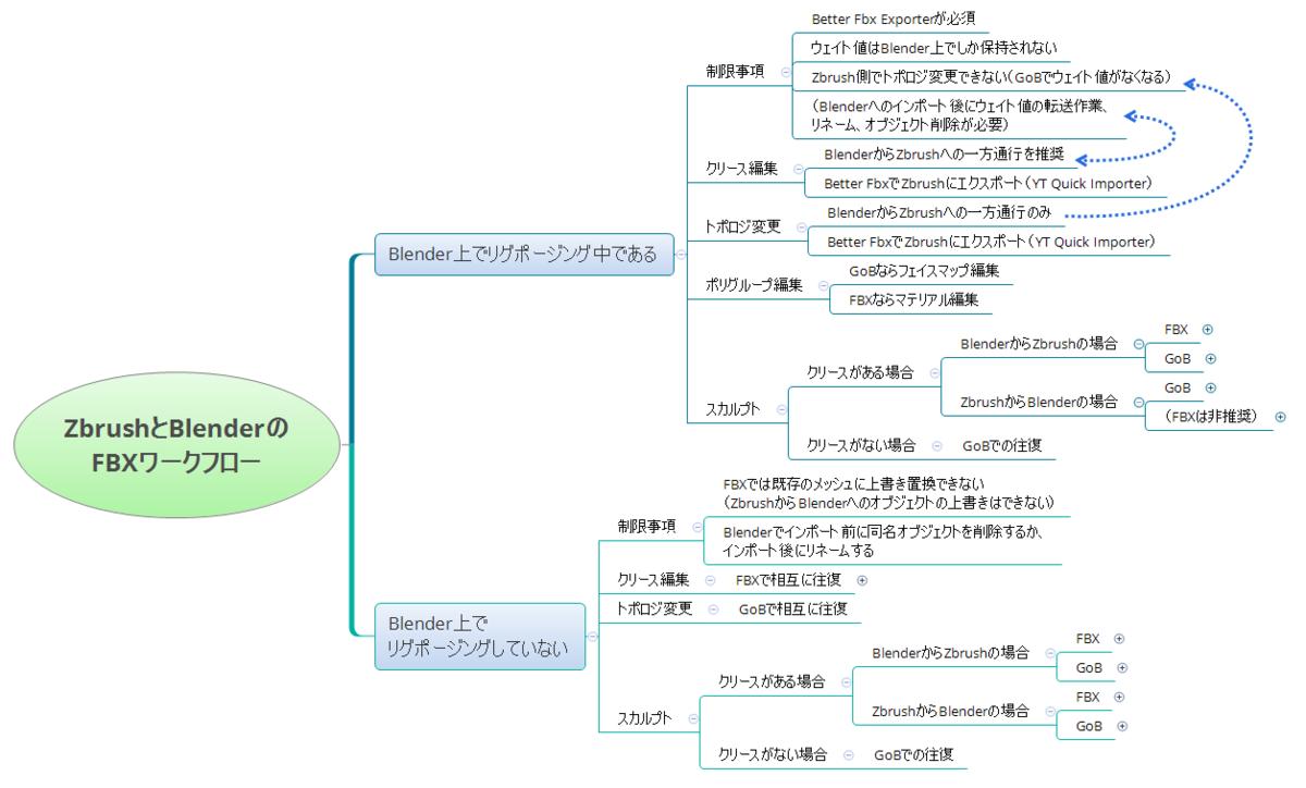 f:id:yamato-tsukasa:20201229012112p:plain