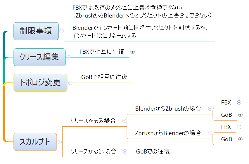f:id:yamato-tsukasa:20201229012318p:plain