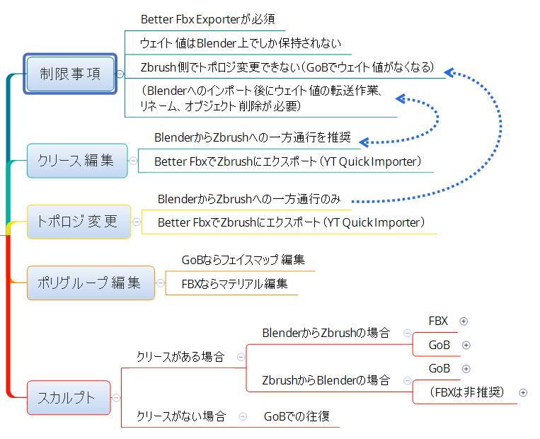 f:id:yamato-tsukasa:20201229015326p:plain