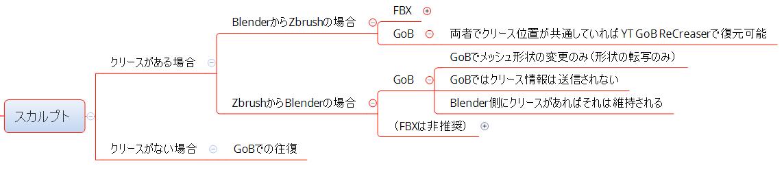 f:id:yamato-tsukasa:20201229022259p:plain