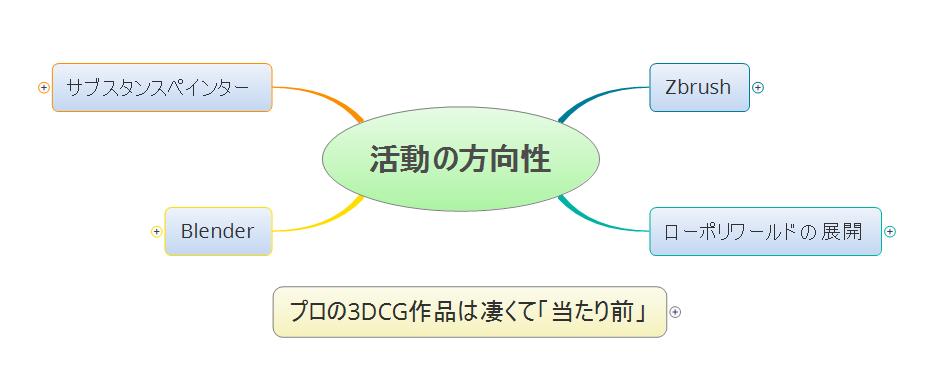f:id:yamato-tsukasa:20210126004153p:plain