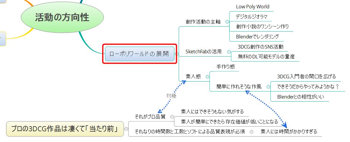 f:id:yamato-tsukasa:20210126005214p:plain