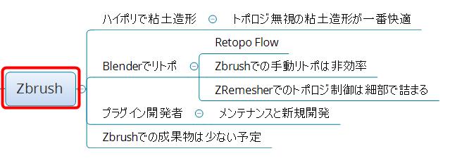 f:id:yamato-tsukasa:20210126011208p:plain