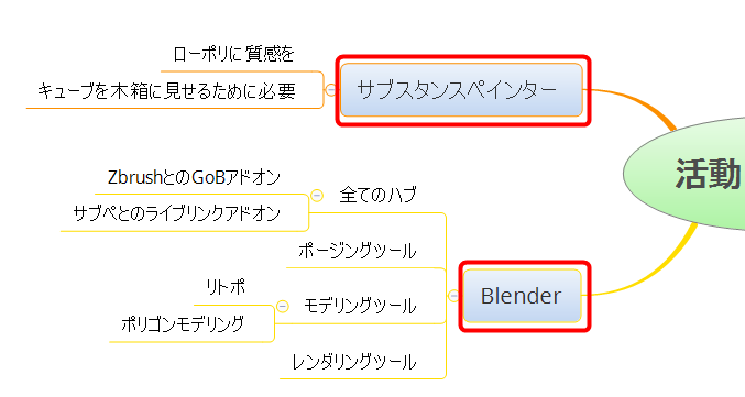 f:id:yamato-tsukasa:20210126011900p:plain