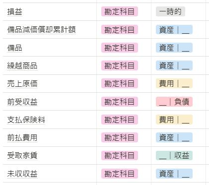 f:id:yamato-tsukasa:20210320003233p:plain