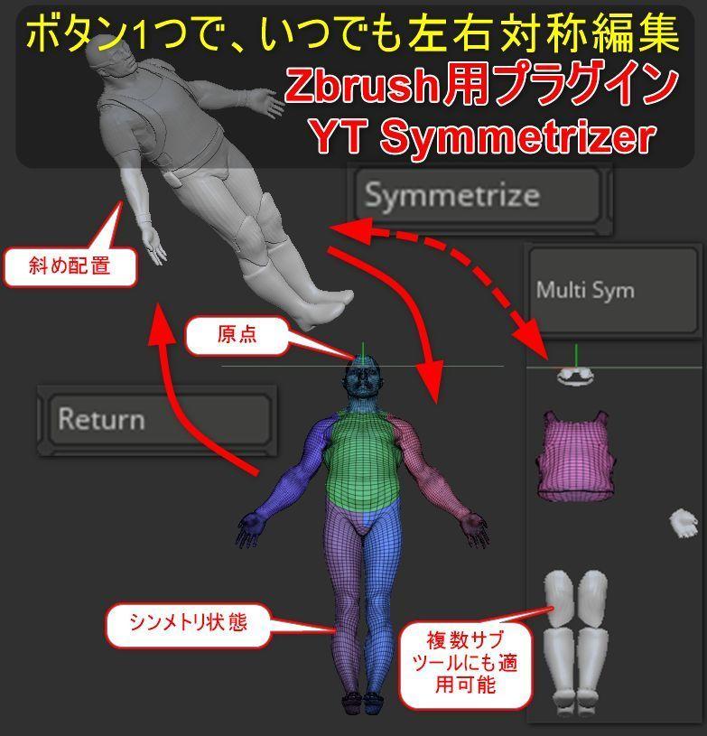 YtSym image file