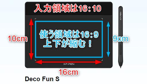 f:id:yamato-tsukasa:20210629172516p:plain