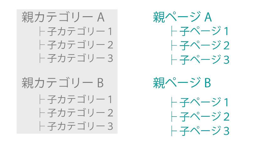 f:id:yamato-ugaki:20161006205057j:plain