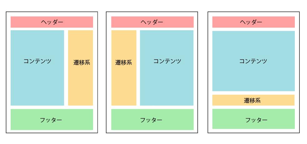 f:id:yamato-ugaki:20161025193813p:plain