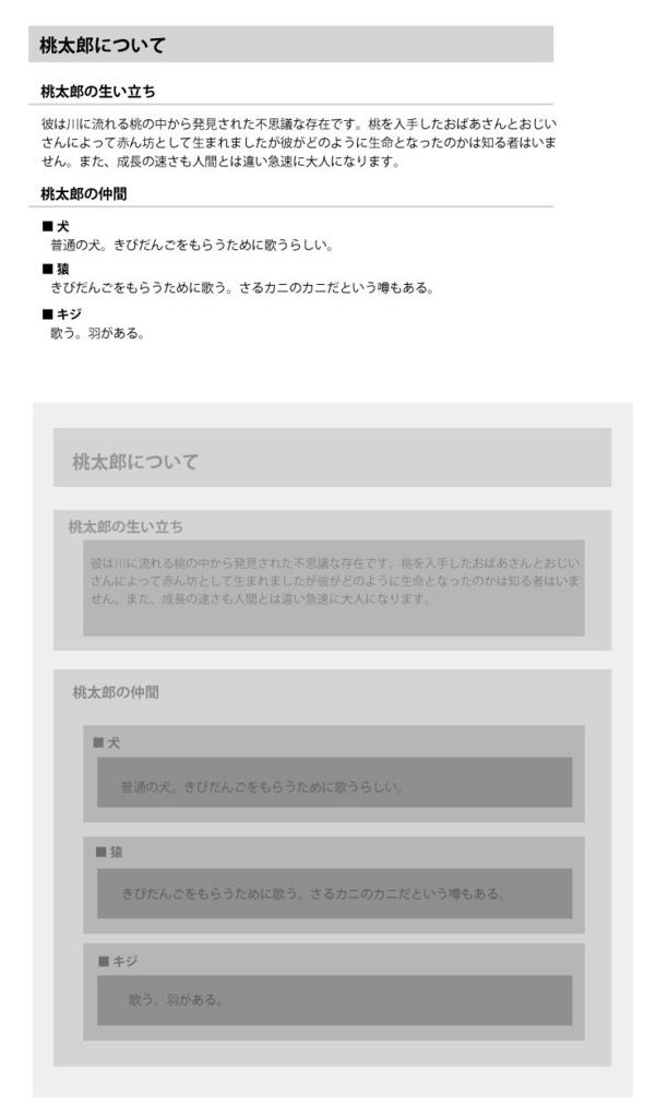 f:id:yamato-ugaki:20161025193852j:plain
