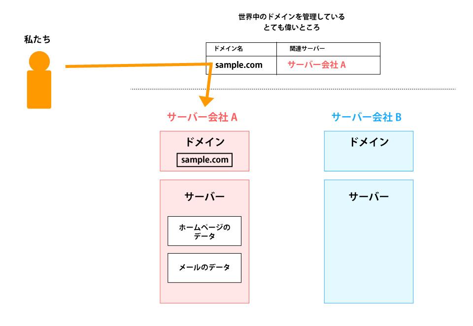 f:id:yamato-ugaki:20170201181242j:plain