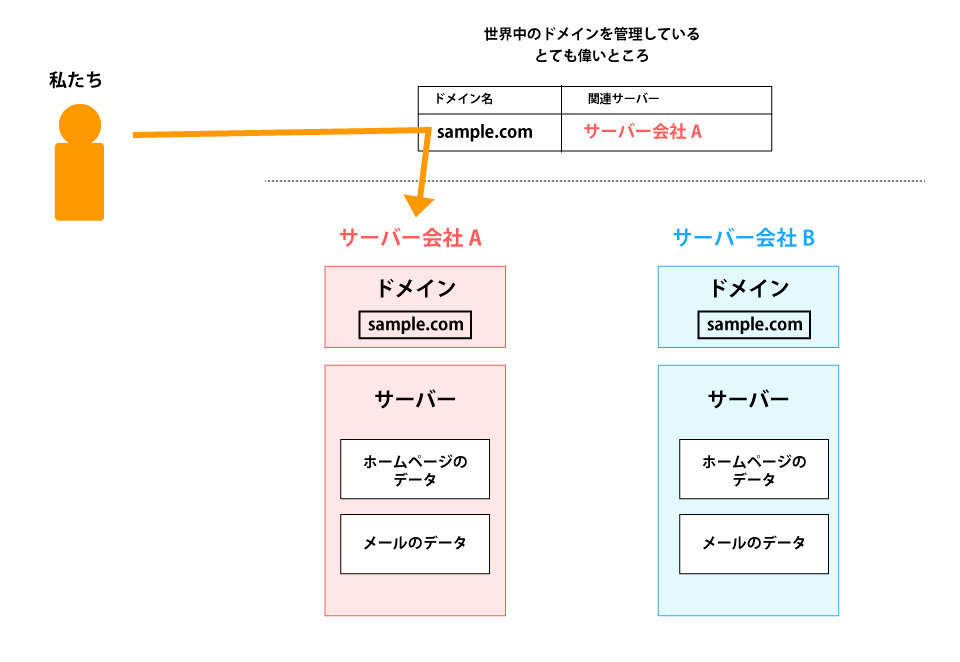 f:id:yamato-ugaki:20170201181445j:plain