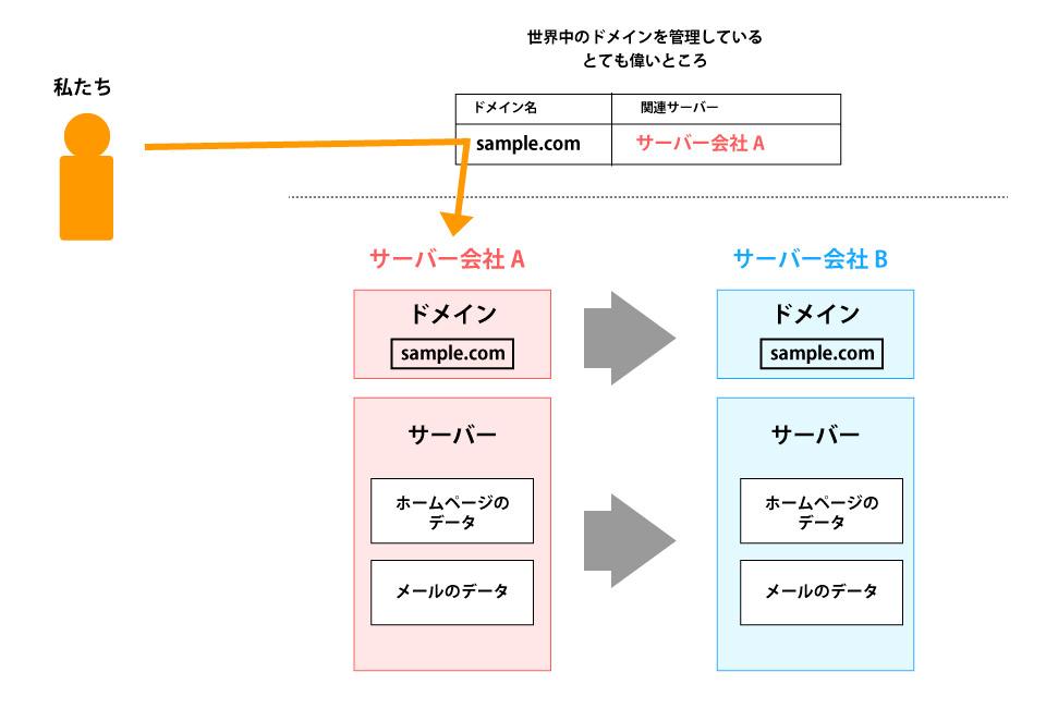f:id:yamato-ugaki:20170201181708j:plain