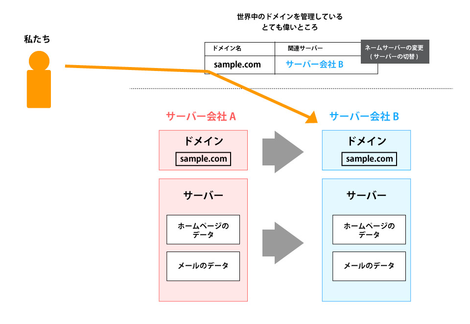 f:id:yamato-ugaki:20170201181827j:plain