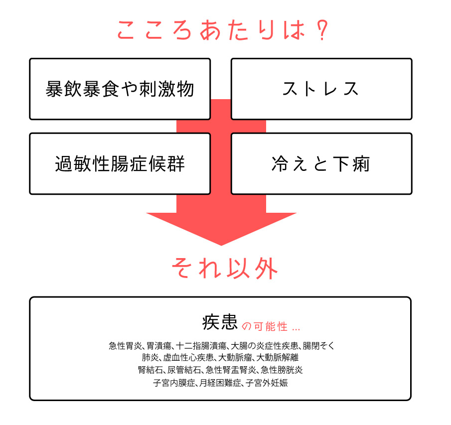 f:id:yamato-ugaki:20170622192243j:plain
