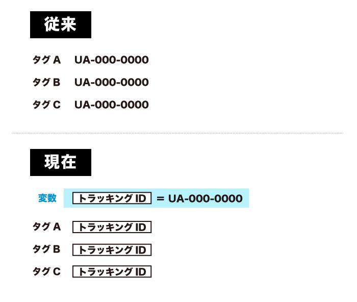 f:id:yamato-ugaki:20170630182824j:plain