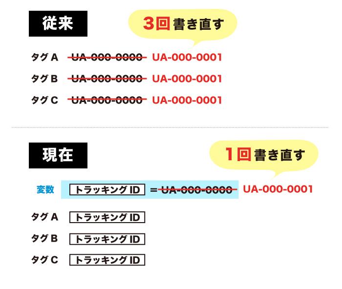 f:id:yamato-ugaki:20170630183007j:plain