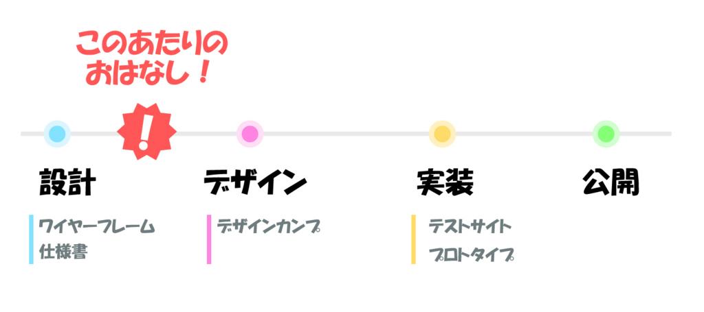 f:id:yamato-ugaki:20170921182937j:plain