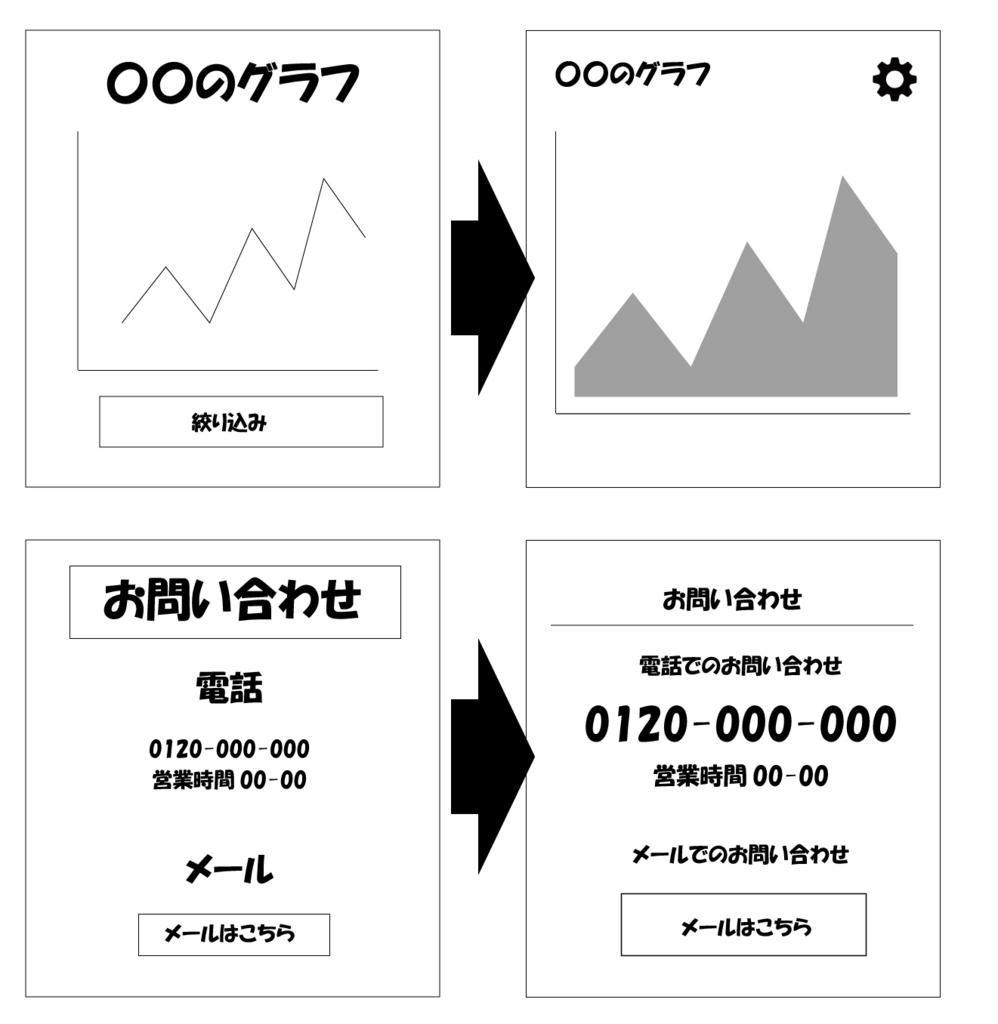 f:id:yamato-ugaki:20170921190405j:plain