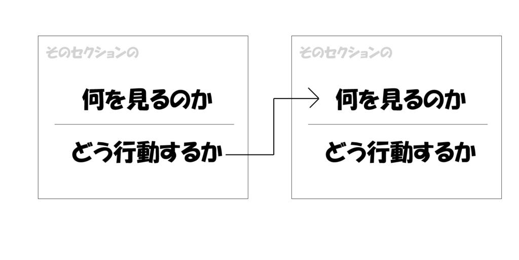 f:id:yamato-ugaki:20170921192258j:plain