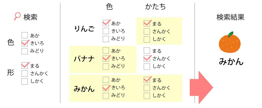 f:id:yamato-ugaki:20171024210256j:plain