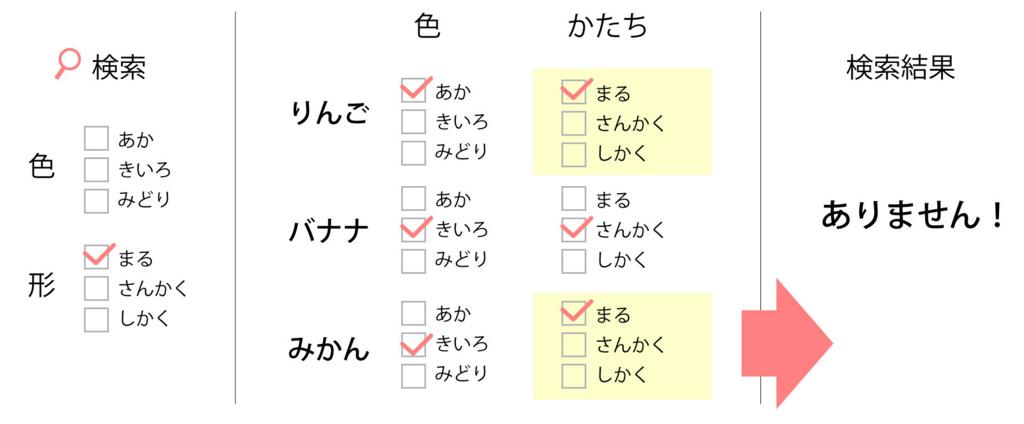 f:id:yamato-ugaki:20171024210301j:plain
