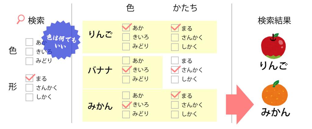 f:id:yamato-ugaki:20171024210304j:plain