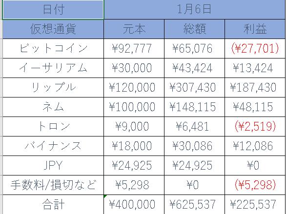 f:id:yamato0709:20180106100840p:plain