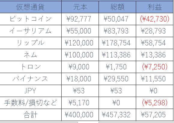 f:id:yamato0709:20180116181005p:plain