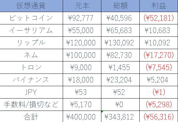 f:id:yamato0709:20180117184958p:plain