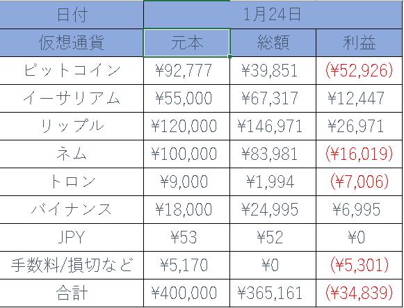 f:id:yamato0709:20180125084945p:plain