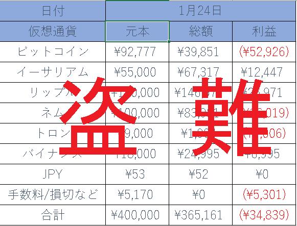 f:id:yamato0709:20180127214537p:plain