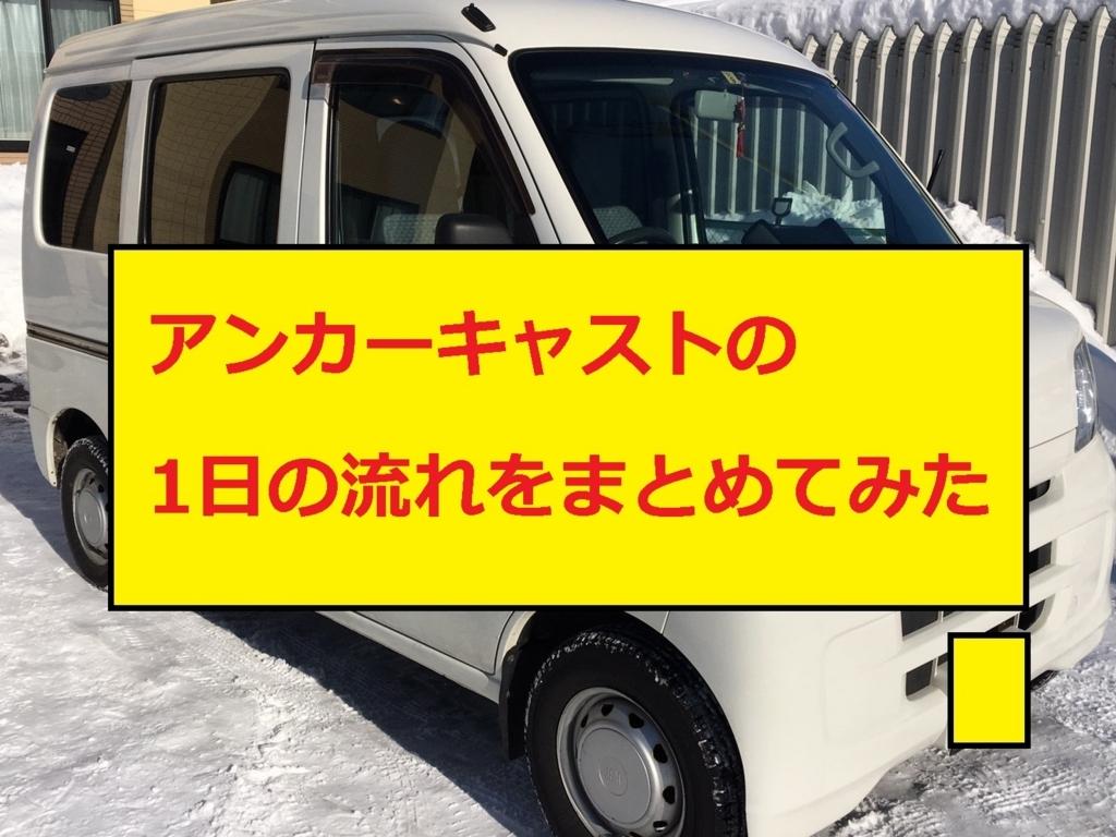 f:id:yamato0709:20180804000430j:plain
