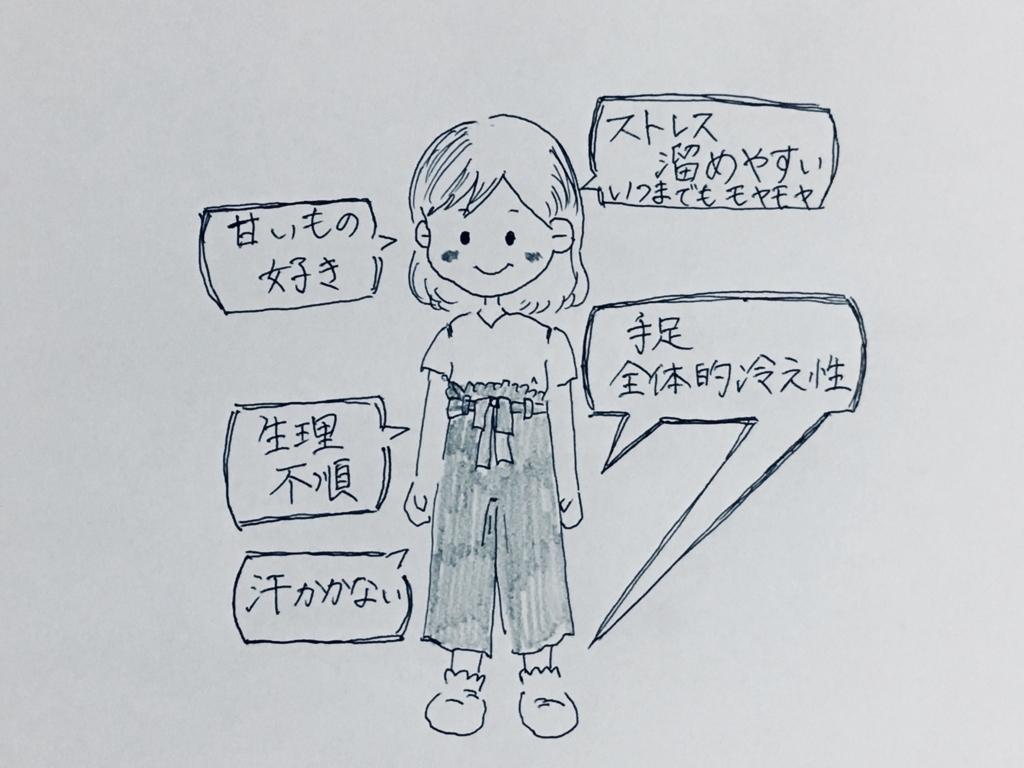 f:id:yamato0709:20180810194714j:plain