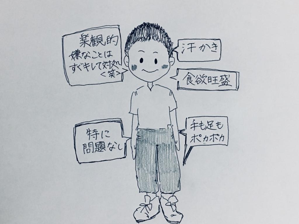 f:id:yamato0709:20180810194743j:plain
