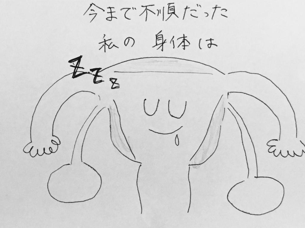 f:id:yamato0709:20180814211031j:plain