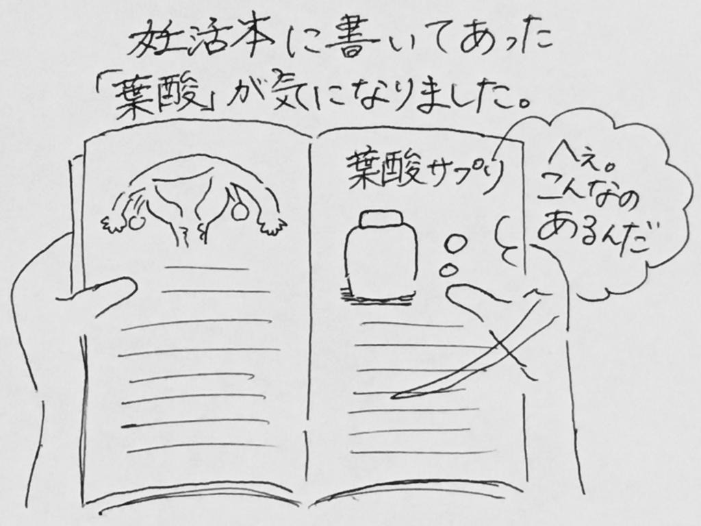 f:id:yamato0709:20180816193108j:plain