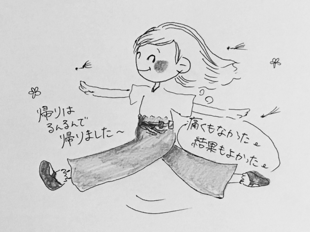 f:id:yamato0709:20180825092723j:plain