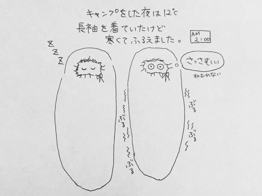f:id:yamato0709:20180918201203j:plain
