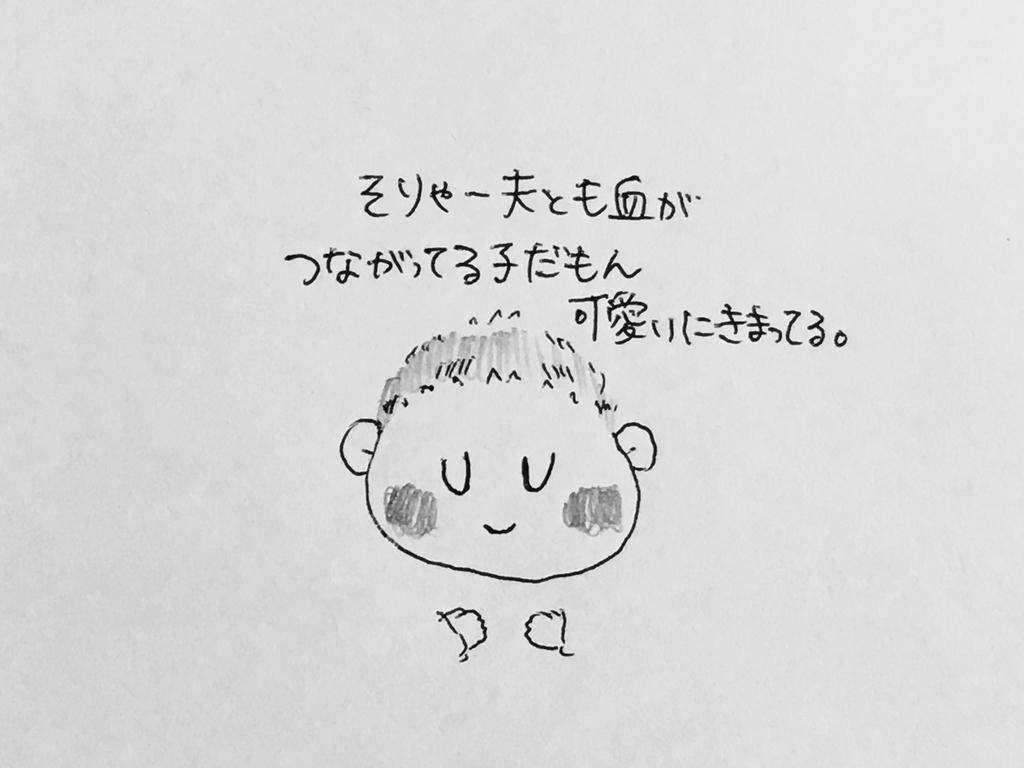 f:id:yamato0709:20181007122821j:plain
