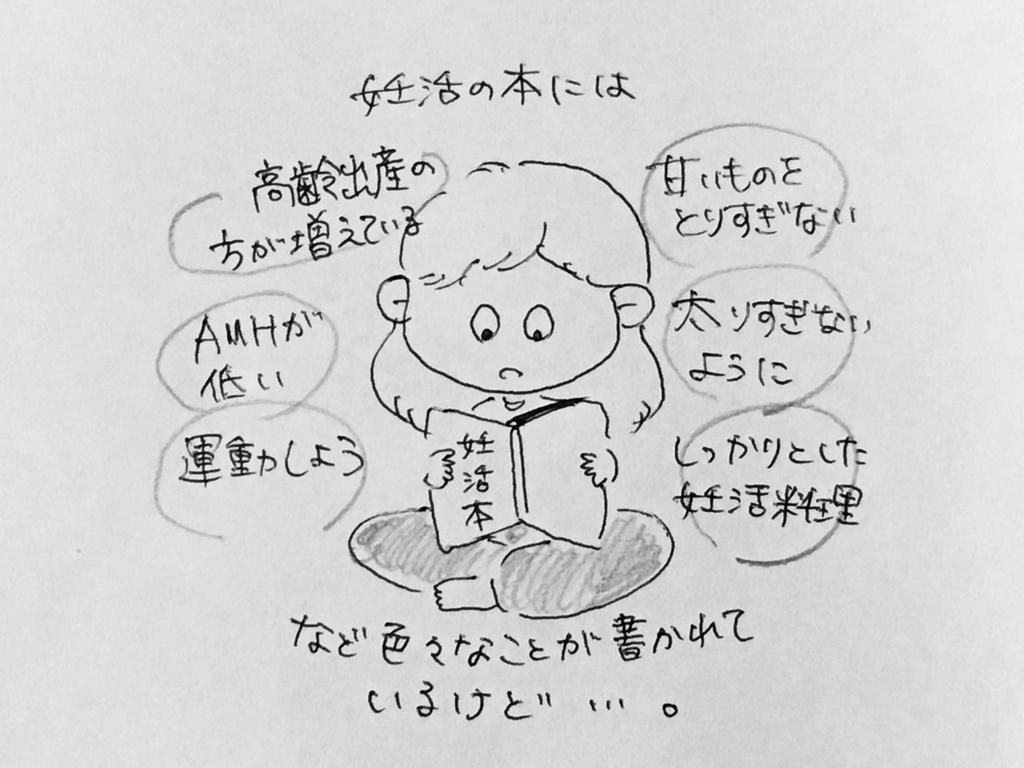 f:id:yamato0709:20181023132746j:plain