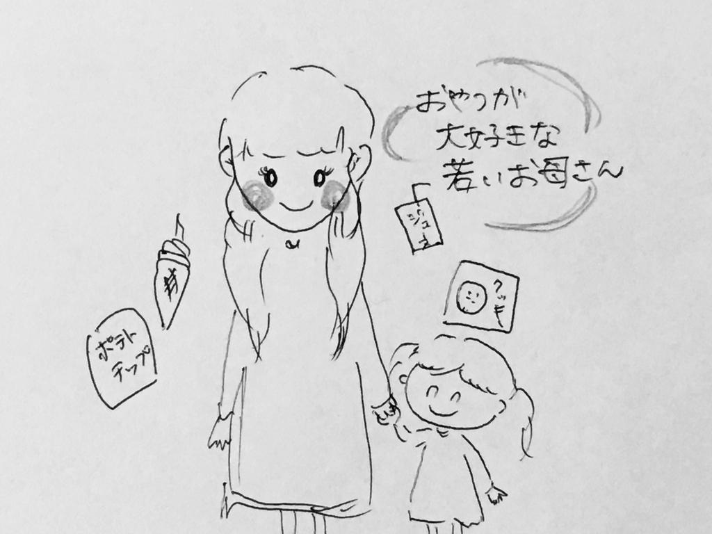 f:id:yamato0709:20181023132842j:plain