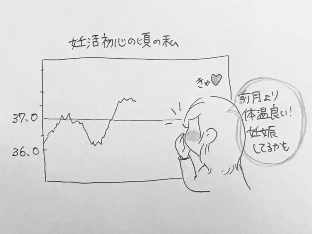 f:id:yamato0709:20181110071154j:plain