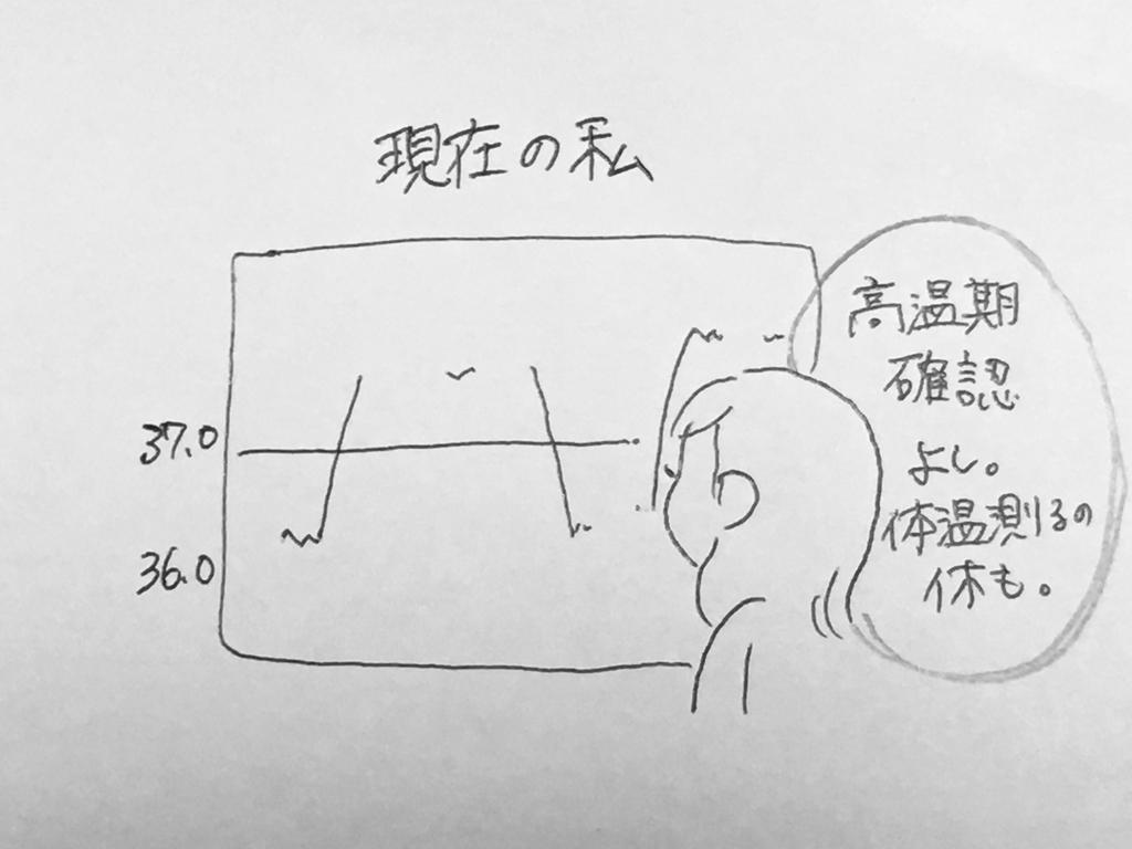 f:id:yamato0709:20181110071206j:plain