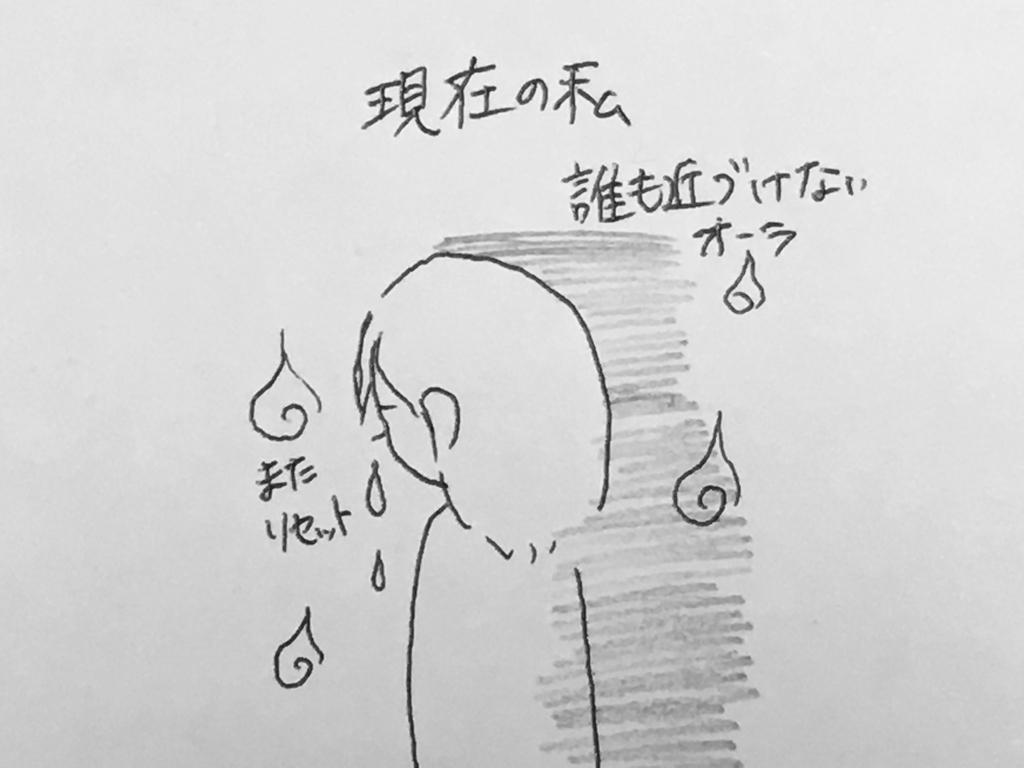 f:id:yamato0709:20181113140942j:plain