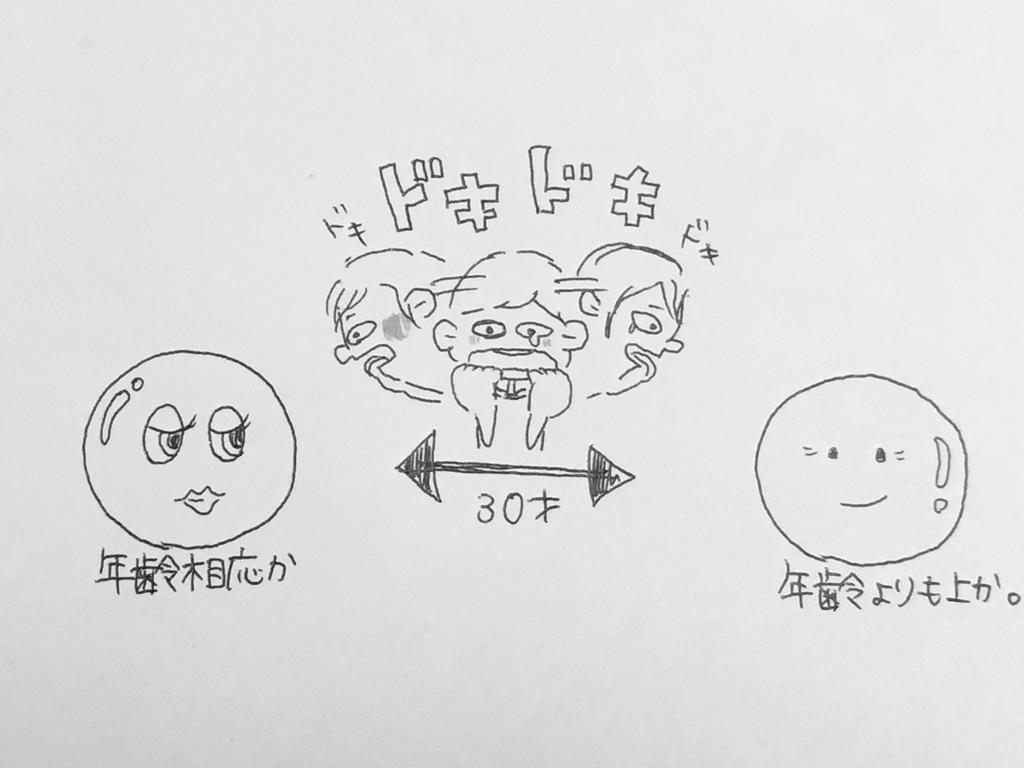 f:id:yamato0709:20181115100518j:plain