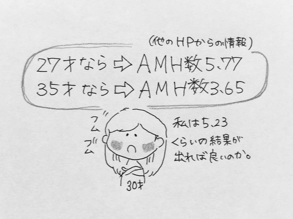 f:id:yamato0709:20181122094344j:plain