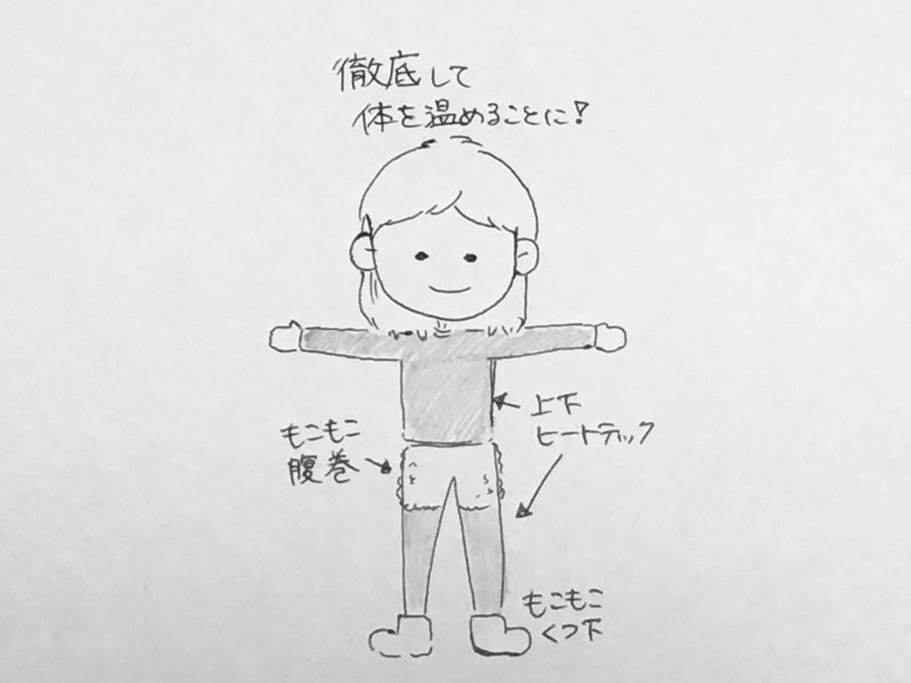 f:id:yamato0709:20181214220752j:plain